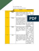 inteligencia emocional pdf