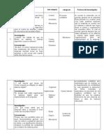 cuadro de categorizacion iap