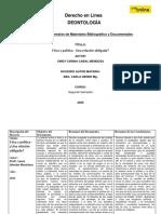 Analisis Material bibliográfico Ética y política - Una relación obligada?