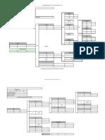 Analise NCG Modelo uso em aula