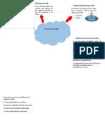 Mapa_mental_derecho_mercantil.docx