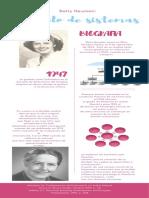 Feminine Routine Timeline Infographic (2)