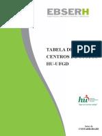 Anexo Resolução 018 - Tabela de Centros de Custos - HU-UFGD - Completo