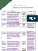 final project planning sheet   5