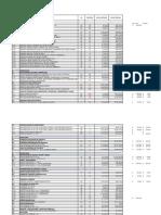 Presupuesto Sabana de San Luis Final (1).xlsx