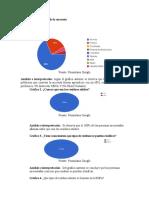 Resultados y hallazgos de la encuesta