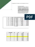 Examen final 3° corte Gestión de Inventarios y almacenamiento 2020 yeskim