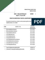 ANEXO 1 CIR EXT 045 jun-27-05 MINCOMERCIO INDUMIL productos control