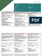 GLD-C3 FORMULAR PACHET DE NAŞTERE SAFE CARE (01.01.2020) revizia 7.pdf