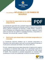 Regimen aplicable a los ramos de seguros - Curso Idoneidad.pdf
