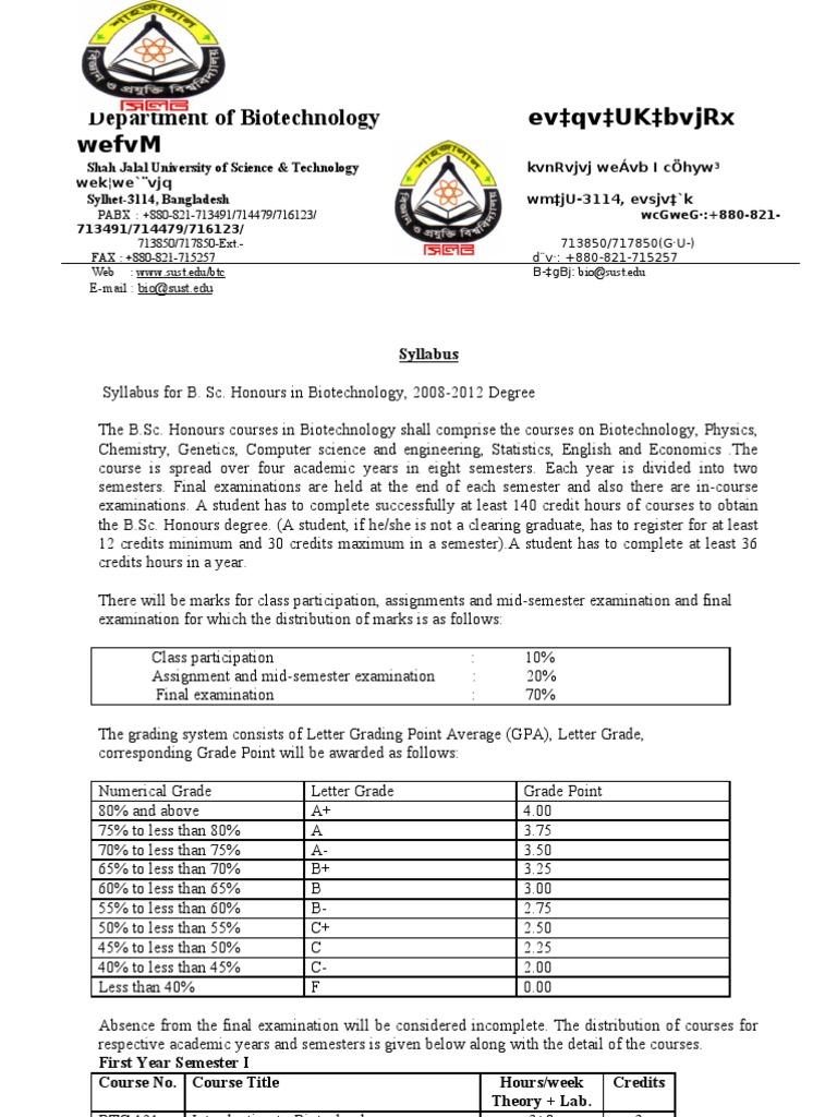 syllabus final examination