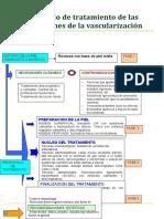 Alteraciones-de-Vascularizacion.doc
