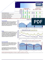 Anne Arundel – January Market Report