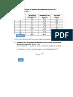 Determinar La Constante de Equilibrio de Los Posibles Procesos de Disociación Observados