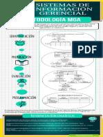 Diagrama de Sistema de Información Gerencial_MGA.pdf