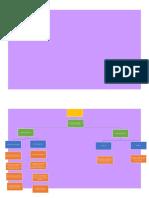 Mapa conceptual Perspectivas del Cambio