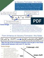 MIT3_091F18_Arrhenius.pdf