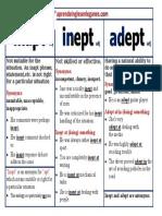 Inapt vs Inept vs Adept