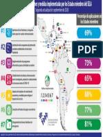 infografia-principales-politicas-acciones-implementadas-estados-miembros-sela-covid-19 (1)