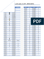 Code ASCII - Liste Des Alt Codes