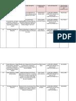 INFORME DE INVESTIGACIONES DEL ISP 2002 AL 2018. ENTREGADO 14 SEPTIEMBRE 2020 (1)