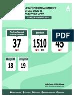 MEDIA CENTER COVID-19 (26-11-2020)