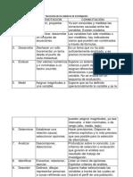 6b. Taxonomía de objetivos