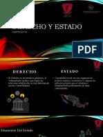 DERECHO Y ESTADO EXPOSICION