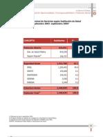 1er Informe, estadistico_3_1