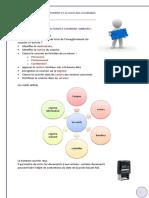 E2_FICHE_DE_REVISION_RECEPTION_TRI_ENREGISTREMENT (1)