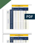 Formato A - Recurso cálculo densidad de los nutrientes