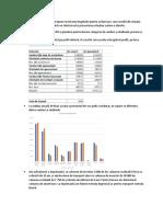 Proiect Excel explicat