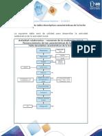 TC1_Anexo 1_Tabla descriptiva caracterisiticas de la leche para la fase 1 yuli 2