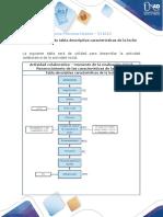 TC1_Anexo 1_Tabla descriptiva caracterisiticas de la leche para la fase 1 yulieth