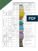 Columna Estratigráfica del Altiplano.pdf