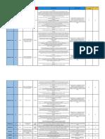 Liste des séjours pédagogiques Master FLE DGM 2020-2021