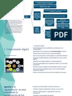 Actividad 2 - Competencias digitales electiva