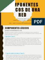 COMPONENTES LOGICOS DE UNA RED