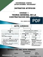 1. TEORIA GENERAL DE LA CONTRATACION DEL ESTADO