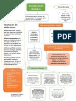 resumen valoracion geriatrica