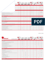 Comparison Chart IBwave Design Modules