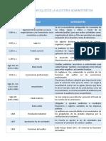 1.1 Antecedentes y enfoques de la Auditoría Administrativa