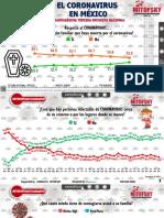 MITOFSKY_El Coronavirus _Cuadragésima Tercera_Encuesta Nacional_30Nov20