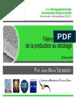 production H2