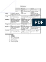 Project management theory summary