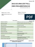 Exit Poll de elecciones legislativas del 6 de diciembre en Venezuela