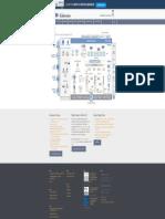 SAFe 5.0 Framework - SAFe Big Picture.pdf