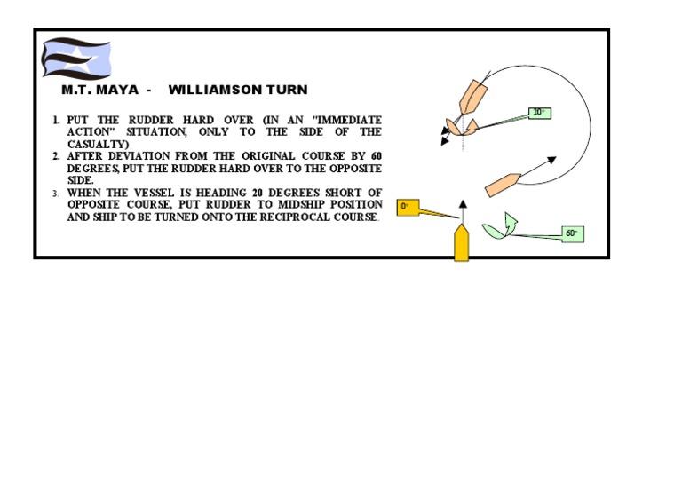 Williamson Turn
