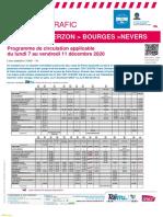 Orléans Vierzon Bourges Nevers