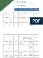 Echantillons des offres de Masseur KinᅢᄅsithᅢᄅrapeuteConfidentiel MA J 20 (1) (1).pdf